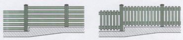 Pohledové znázornění možností řešení terénních nerovností v konstrukci plotu-01
