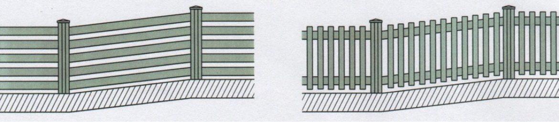 Pohledové znázornění možností řešení terénních nerovností v konstrukci plotu-02